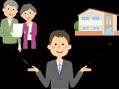 介護サービス業者としてのネットワークの広さと知識でさまざまな施設と提携